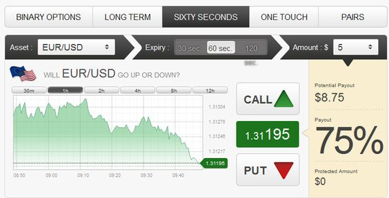 Forex commissions fxcm