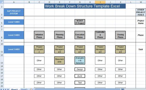 Work Breakdown Structure Template Excel ExcelTemple Excel - work breakdown structure sample