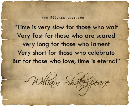 William Shakespeare Quotes - Messages, Wordings and Gift Ideas