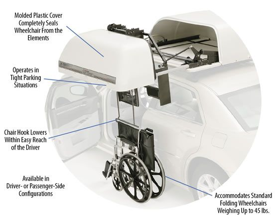 wheelchair lift for car. Wheelchair Lift, On Top Of Car Storage. | Accessibility Pinterest Storage Ideas Lift For