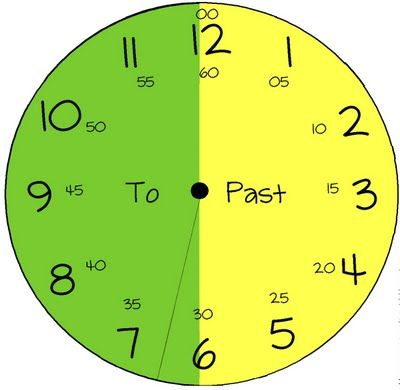 Love this idea for making a learning clock face to go over your – Clock Face Template