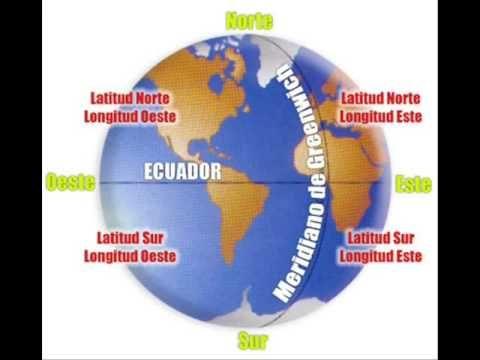 Movimientos De La Tierra Estaciones Flv Youtube Paralelos Y Meridianos Coordenada Geografica Actividades De Geografía
