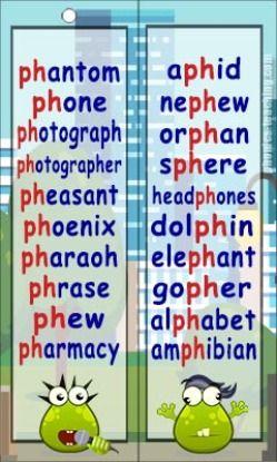Ph Words Free Printable Word List Ideal For Phonics Displays And Word Walls Phonics Lessons Phonics Phonics Words