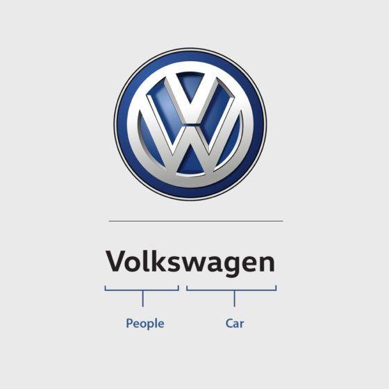 Brand Name Choosing The Right Name For A Company Logodesign Logodesigner Logo Graphicdesigner Graphicdesign Free Brand Names Logo Evolution Logo Design