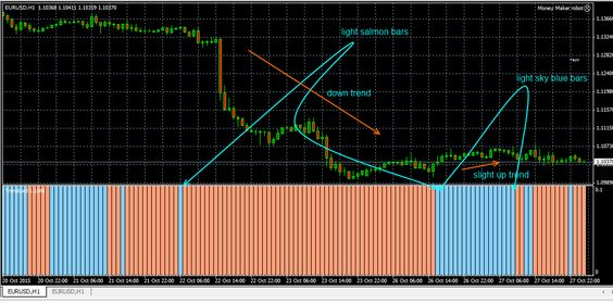 Trendlord Indicator Free Download Free Download
