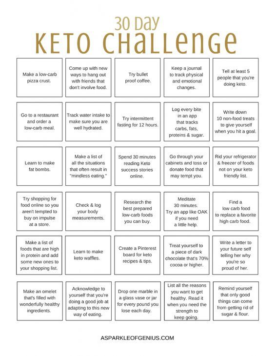30 Day Ketogenic Challenge Free Pdf Printable Keto Keto Diet Side Effects Keto Diet