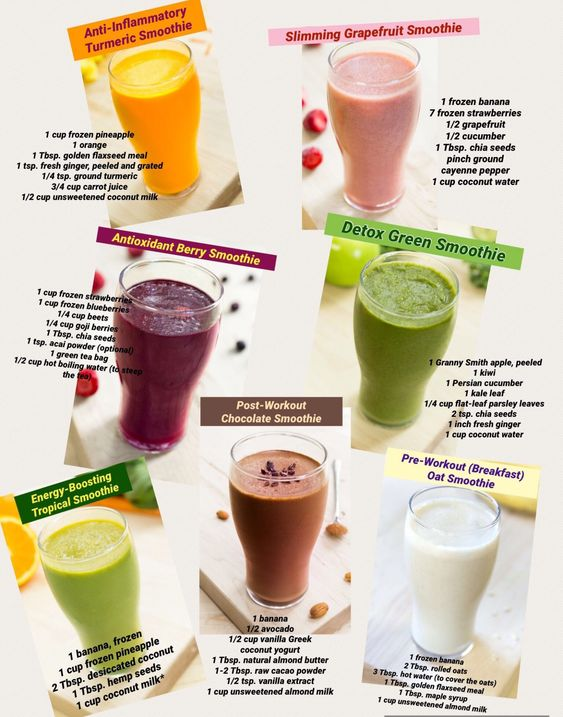 Recipes Healthy Smoothies