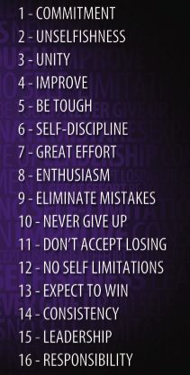 "Kansas State Head Football Coach Bill Synder's ""16 Goals"" for his team"