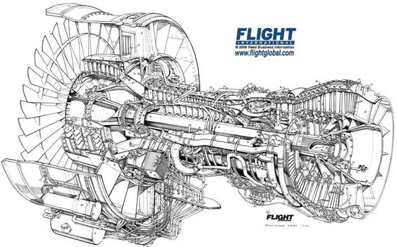 a look at mechanical functioning of an airplane