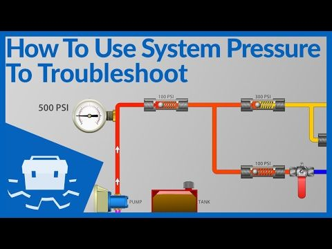How To Analyze And Troubleshoot Hydraulic Circuit Problems Youtube Hydraulic Systems Mechanical Engineering Engineering