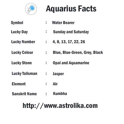 Some Facts About Aquarius Aquarius Facts Zodiac Signs Aquarius Taurus Quotes