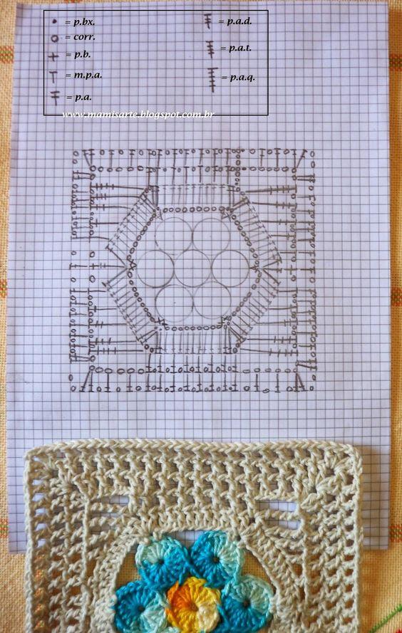 Crochet et Tricot da Mamis: Como Transformar Hexágono de Crochet em Quadrado ou Retângulo