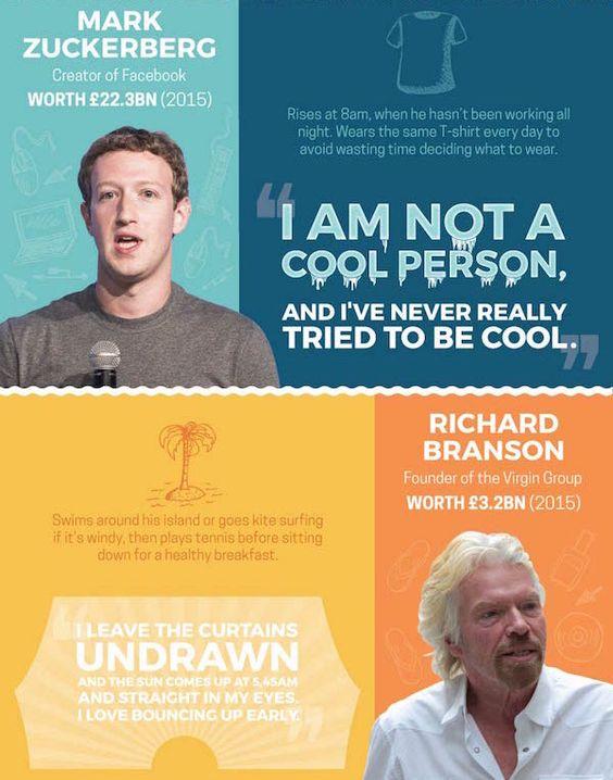 Infographic: 10 Morning Rituals Of Successful Entrepreneurs - DesignTAXI.com