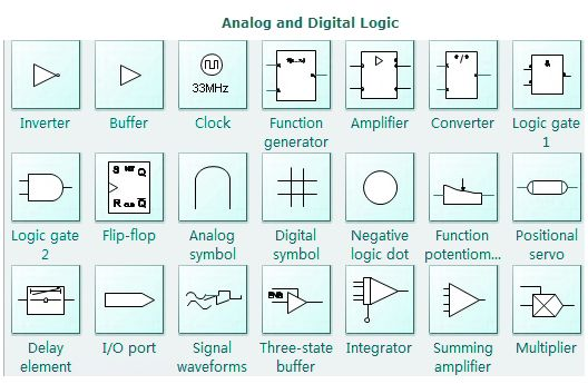 a cheat sheet with 13 charts to understand symbols in electrical rh pinterest com au Electronic Formulas Cheat Sheet Electrical Circuits Cheat Sheet
