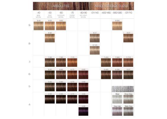 lensemble des nuances de la coloration permanente igora royal t conu pour vous - Igora Coloration