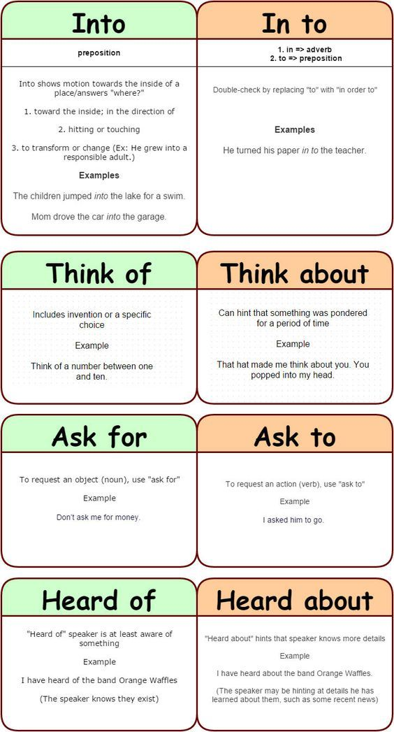 Prepositions Preposition - a word used to link nouns, pronouns, or phrases to other words within a sentence. The examples below of prepositions will surely help you the exact meaning of the following. You will see the accurate usage of them and you can avoid mistakes. For more information and inquiries: Website: www.studyenglishgenius.com Russian website: www.studyenglishgenius.com/ru/ #ESL #StudyEnglish #LearnEnglish #IELTS #TOEFL #BestEnglishSchool #StudyAbroad #Genius #GeniusFamily