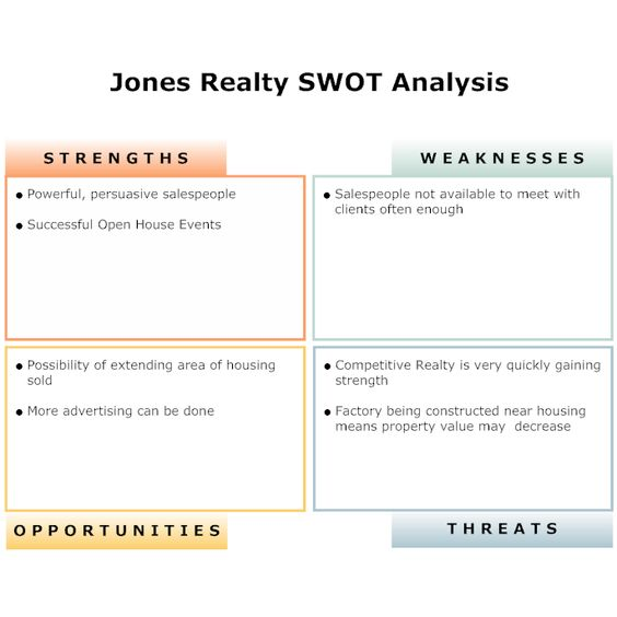 Swot analysis of videocon company Essay Academic Service - business swot analysis