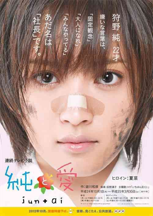 Natsuna 夏菜 1989 Japanese Actress 渡辺夏菜 夏菜 夏 渡辺