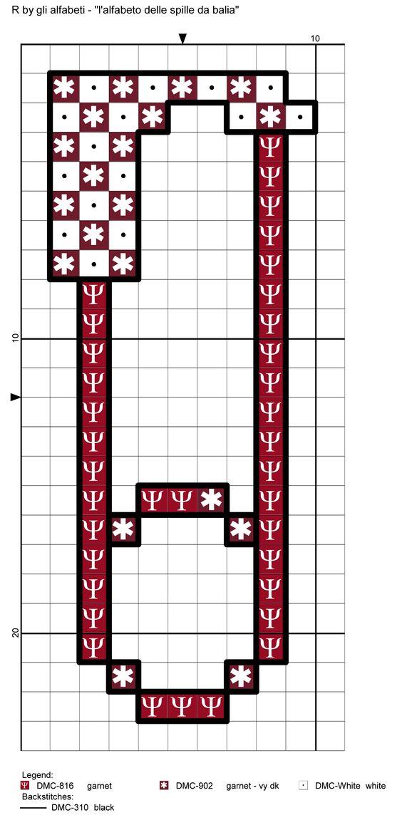 alfabeto delle spille da balia: R