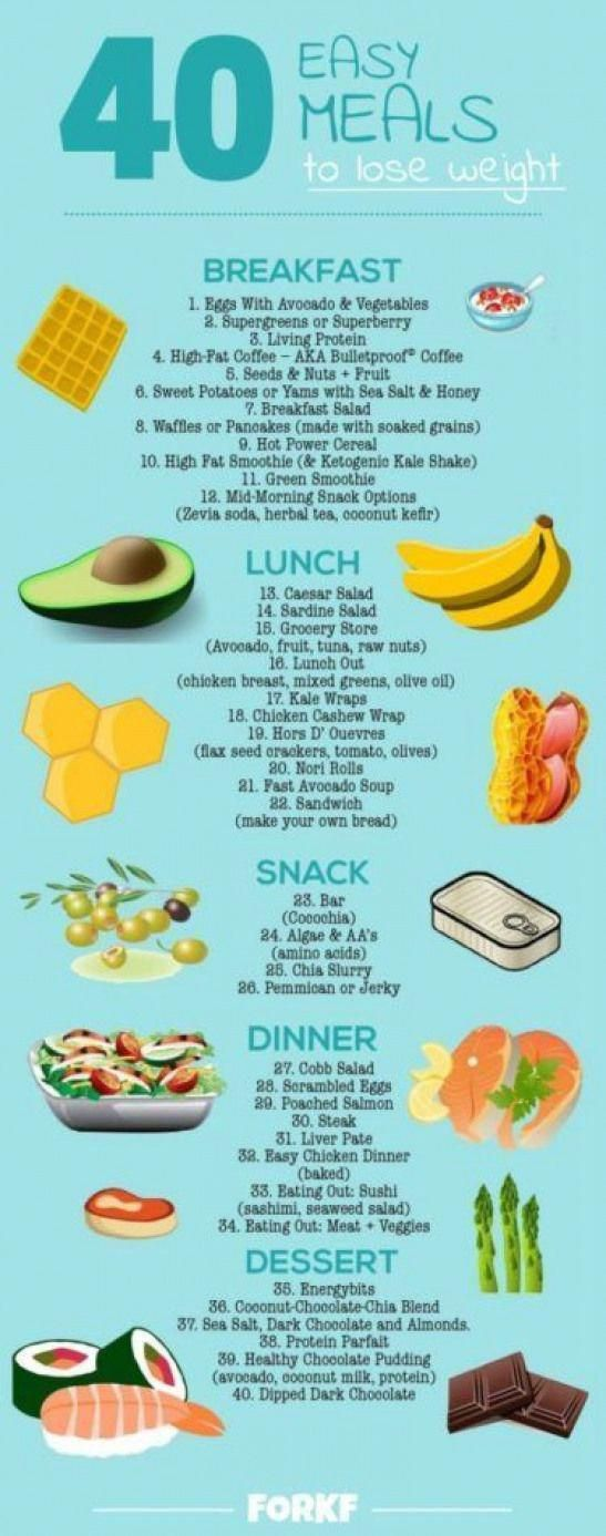 Pin On Weigh Loss Snacks