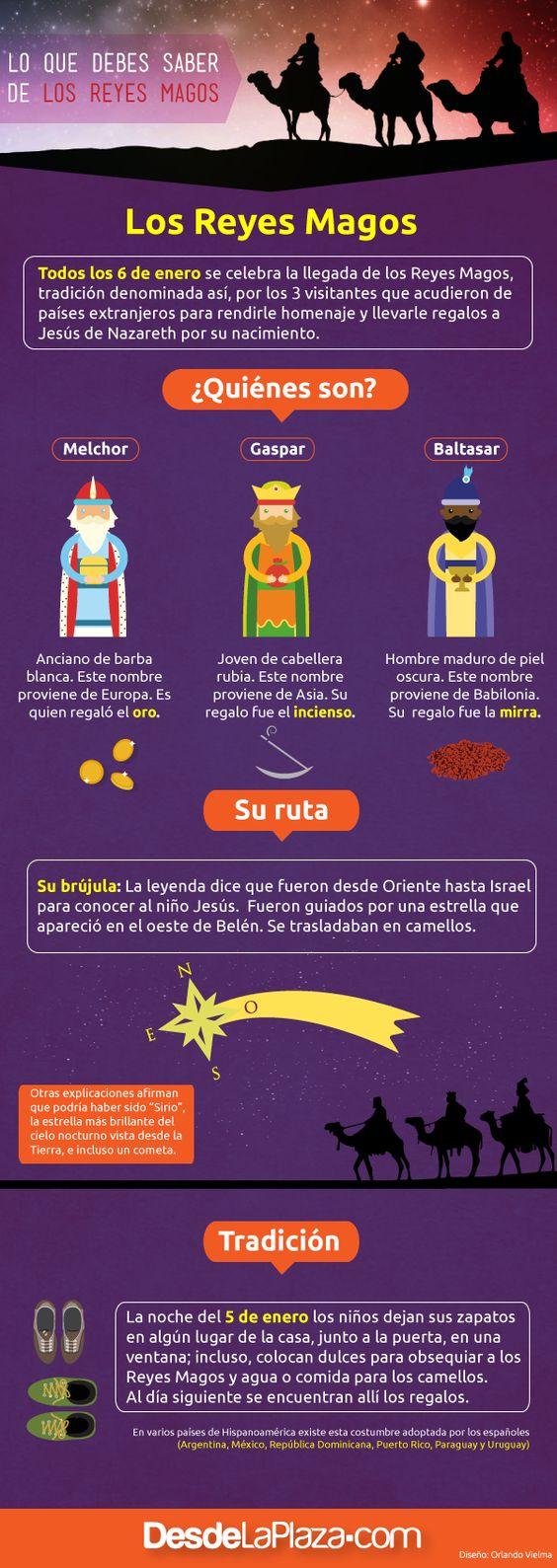 ¿Conoces la historia de los Reyes Magos? Aquí te mostramos lo que debes saber: