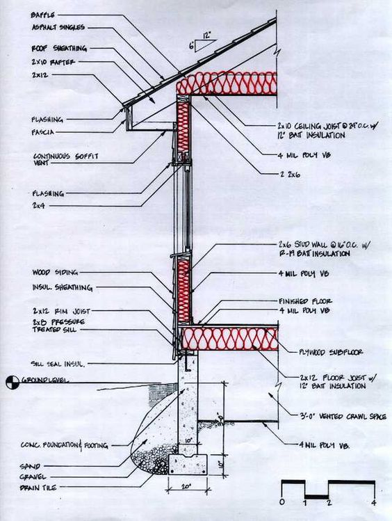 Exterior Wall Section Details Conclusion Drafting Details Pinterest Health House And
