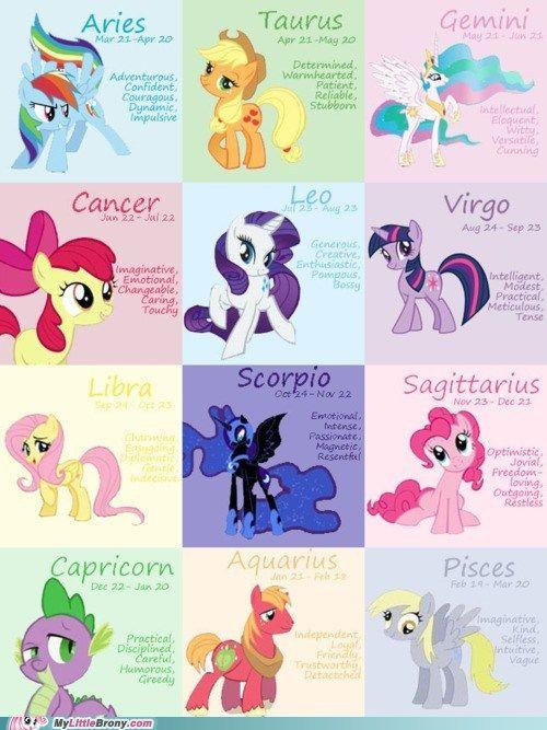 MLP horoscope