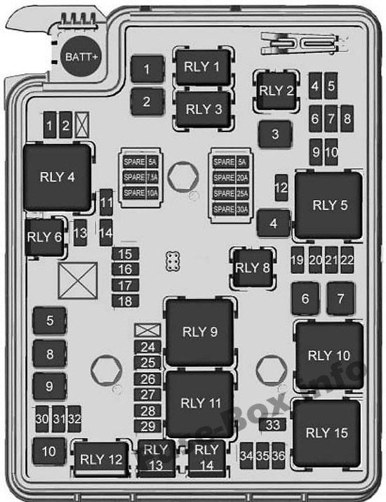 Under-hood fuse box diagram (1.8L): Chevrolet Sonic / Aveo (2017, 2018) | Chevrolet  sonic, Chevy sonic, Fuse box | Chevrolet Sonic Fuse Box |  | Pinterest