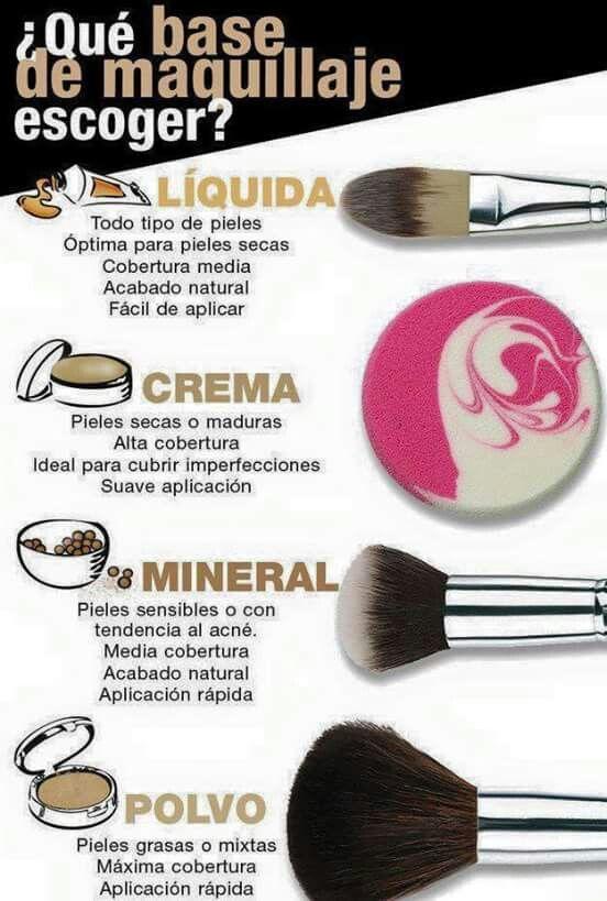 Que base de maquillaje escoger según tu tipo de piel