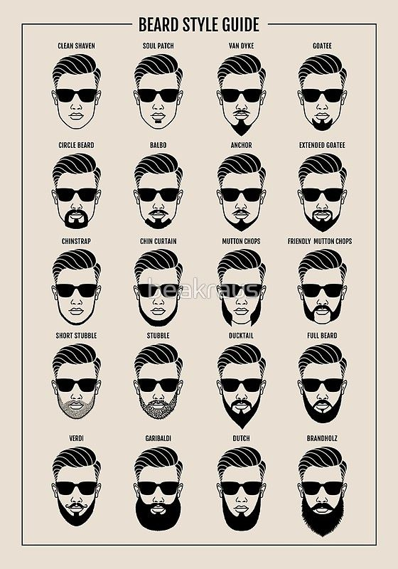 Beard Style Guide Poster Photographic Print By Beakraus Beard And Mustache Styles Mustache Styles Beard Styles