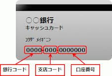 キャッシュカード 支店コード - Google Search