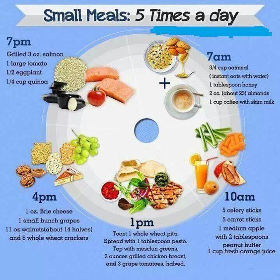 mâncăruri lente de gătit pentru pierderea în greutate