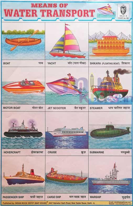 Image Result For Water Transport Images Water Transport Images