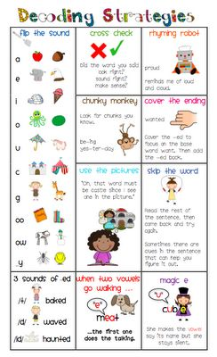 Decoding Strategies - posters and suggestion for class use and to send home to parents- brilliant! Not a freebie, but well worth the $3.50 (less than $4 Aus) from TPT. Check out the blog- Finally in First