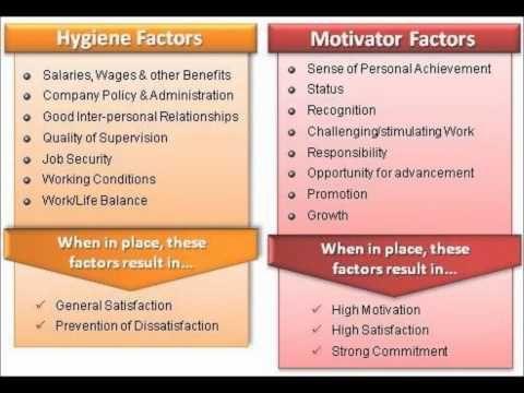 The Four Factors of Motivation