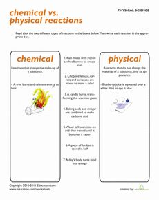 Printables Physical And Chemical Properties Worksheet chemical vs physical reactions and properties changes worksheet on education com