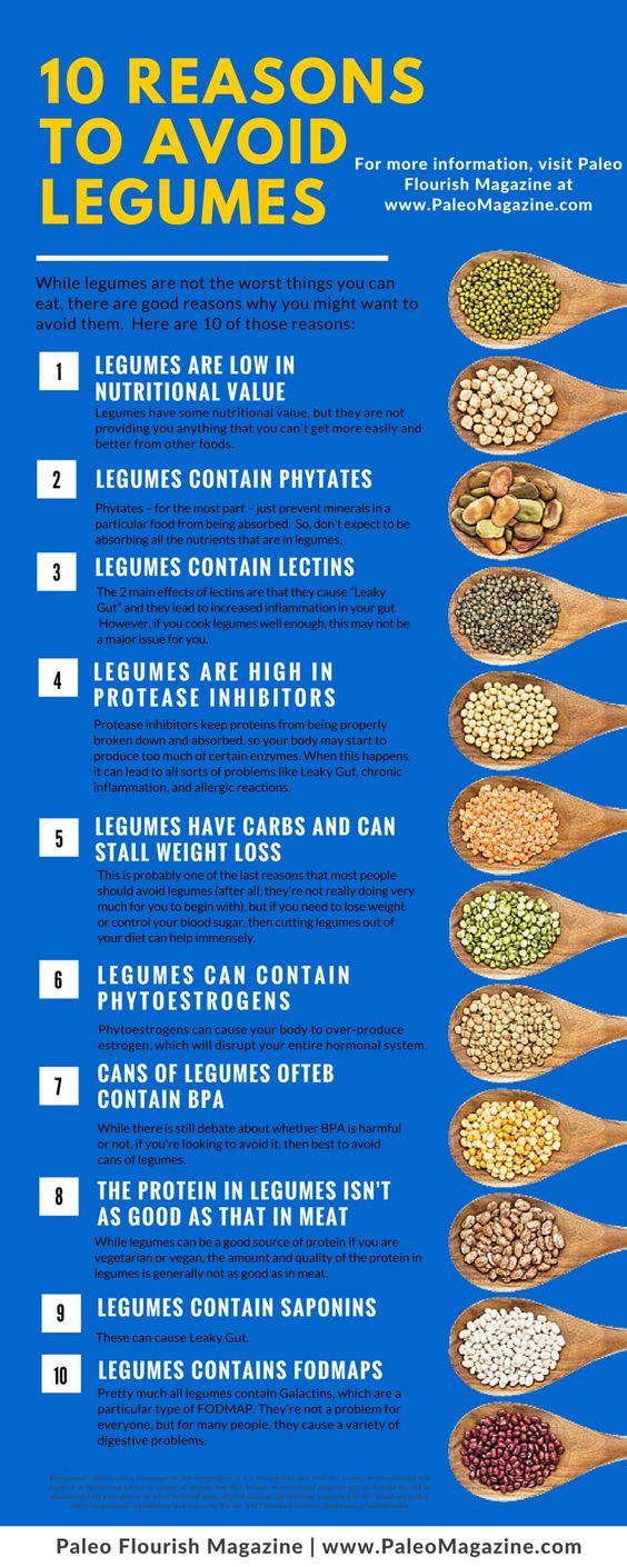 The Paleo Diet Foods Avoid List