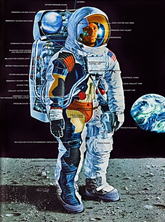 apollo space suit x ray - photo #14