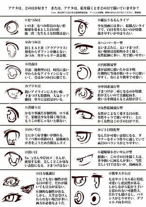 Eyes おしゃれまとめの人気アイデア Pinterest Takema Terai 漫画 目 可愛い イラスト 書き方 目 描き方