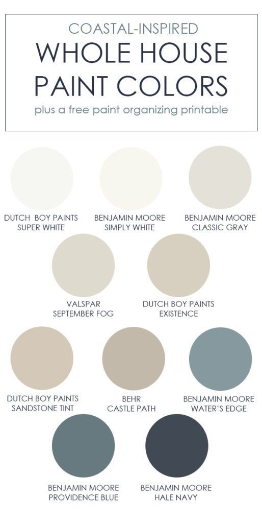 Whole House Paint Colors Printables Life On Virginia Street Paint Colors For Home Warm Grey Paint Colors Grey Paint Colors