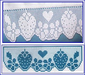 Miria Croches E Pinturas Barrados De Croche Com Morangos E