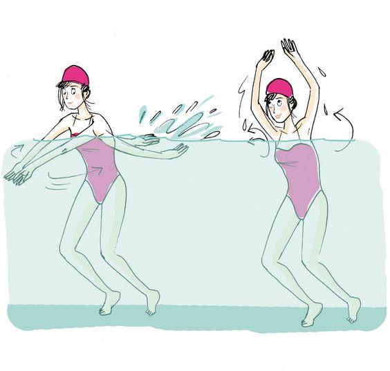 Pour muscler le dos - Debout, le corps légèrement penché en avant, chassez l'eau en arrière avec vos bras. Puis sortez vos bras de l'eau pour les ramener en avant, en effleurant votre tête et vos oreilles au passage, avant de recommencer à repousser l'eau vers l'arrière. 48 fois.