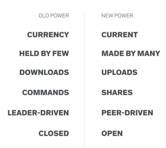 Old Power vs. New Power