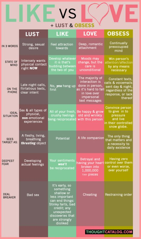dating love or lust Love vs lust image: love vs lust before you start a relationship how do you tell the difference between love and lust dating & sex.