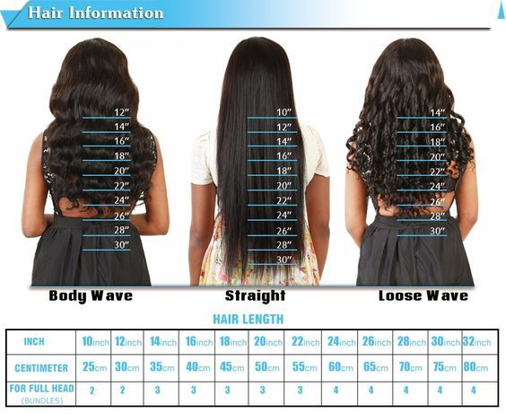 Hair Length Demonstrations Loose Waves Hair Hair Length Chart Hair Chart
