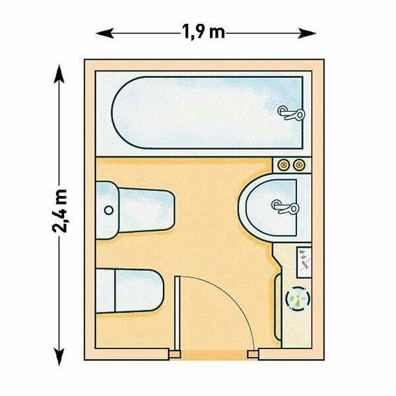Baño Pequeno Rectangular:UN BAÑO EN FORMA DE U Es posible organizar un cuarto de baño