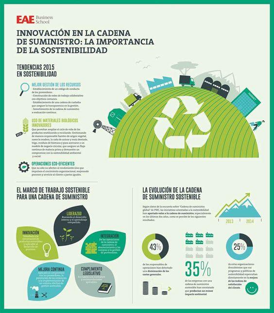 sostenibilidad en empresa