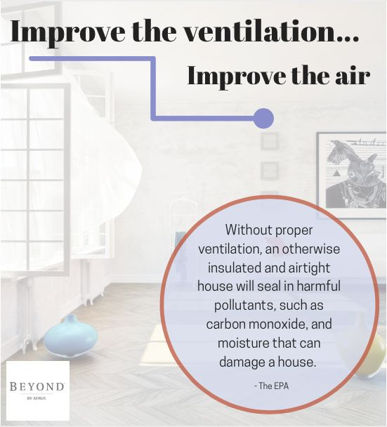 Beyond by AERUS | Improve your ventilation, improve your indoor air quality.