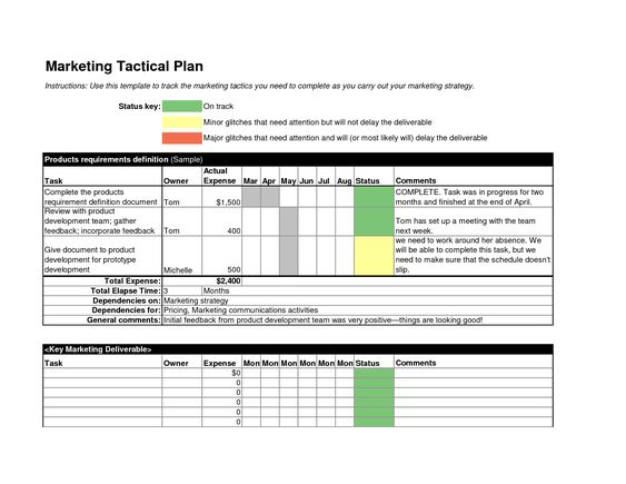 Marketing Plan Excel Template Entrepreneurship Pinterest - Implementation Plan Template
