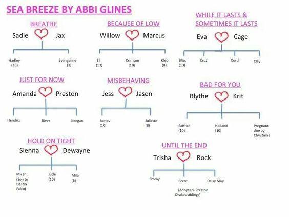 breathe abbi glines pdf free